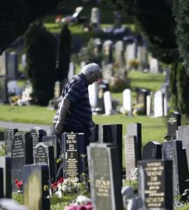 Finance a Funeral