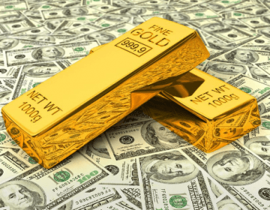 Guide to Gold Investing