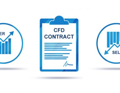 Contract for Difference (CFD) Trading